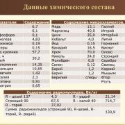 """Минеральная, кормовая добавка """"Силимикс"""""""