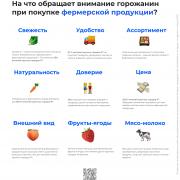 Фермерам на заметку: Татарстанцы рассказали о своих предпочтениях при выборе продукции