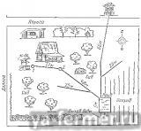 Схема заправки пруда водой