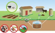Схема, как работает биогаз.
